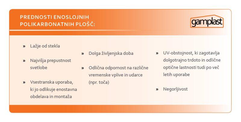 plošče polikarbonatne